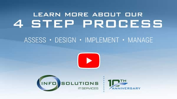 Info Solutions 4 Step Process